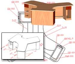 проектування меблів
